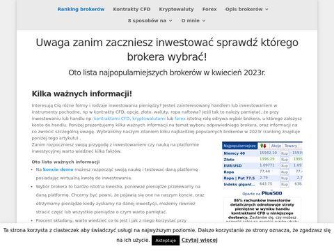 Forex Podstawy