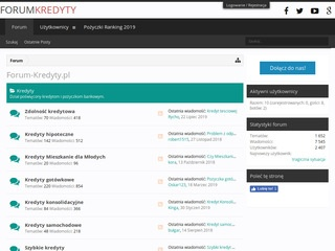 Forum Kredyty hipoteczne i mieszkaniowe