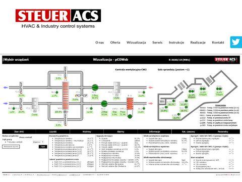 Steuer ACS serwis automatyki HVAC