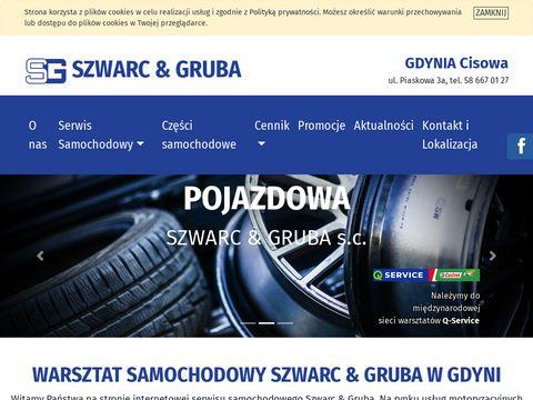 Szwarc & Gruba serwis samochodowy